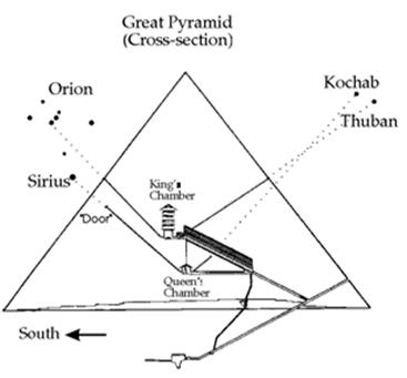 http://peacegardensecrets.com/wp-content/uploads/2012/07/pyramid.gif
